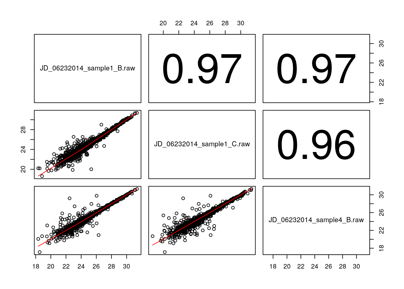 Chapter 6 Tools and plots   Visualisation of biomolecular data